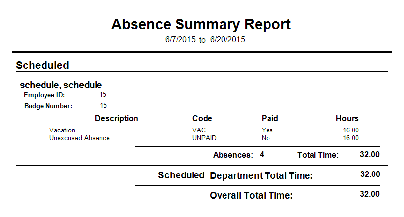 employee absence report